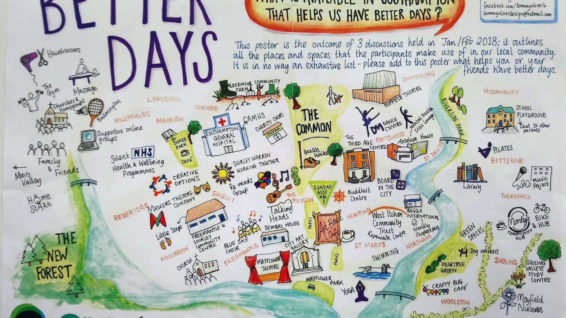 Ideas Wellbeing Map